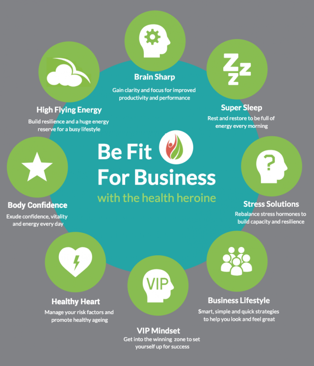 the healthe heroine - be fit for business infographic